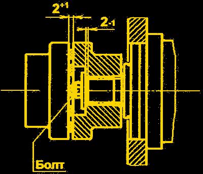 montazh-mufty-сальника-гидромотор-гидронасос