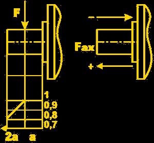 установка-монтаж-настройка-гидромотор-гидронасос